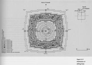 Denah Candi Borobudur